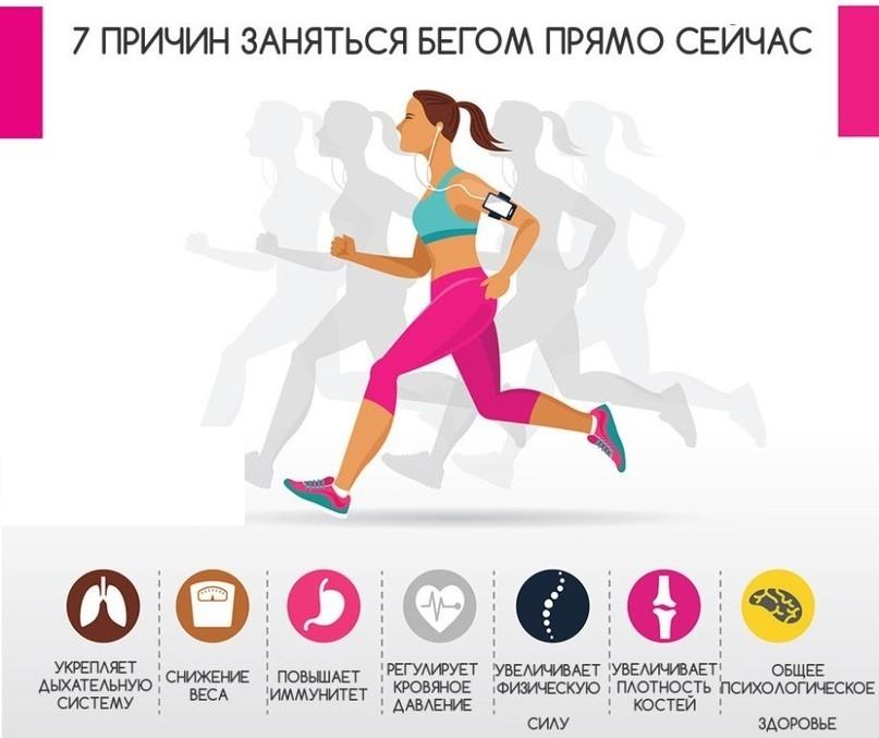 7 причин начать бегать прямо сейчас